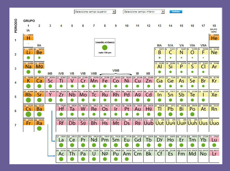 Tabla periodica interactiva rellenar gallery periodic table and tabla periodica interactiva rellenar image collections periodic tabla periodica interactiva para rellenar images periodic table tabla urtaz Gallery