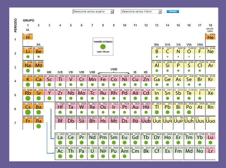 Las radiaciones y el antiguo egipto ordena los siguientes elementos de mayor a menor punto de fusin radio uranio y polonio para ello vuelve a consultar la tabla peridica de los elementos urtaz Image collections
