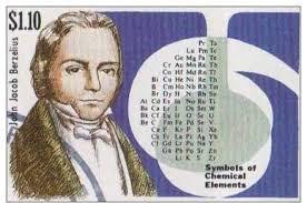 Nomenclatura de los elementos de Berzelius