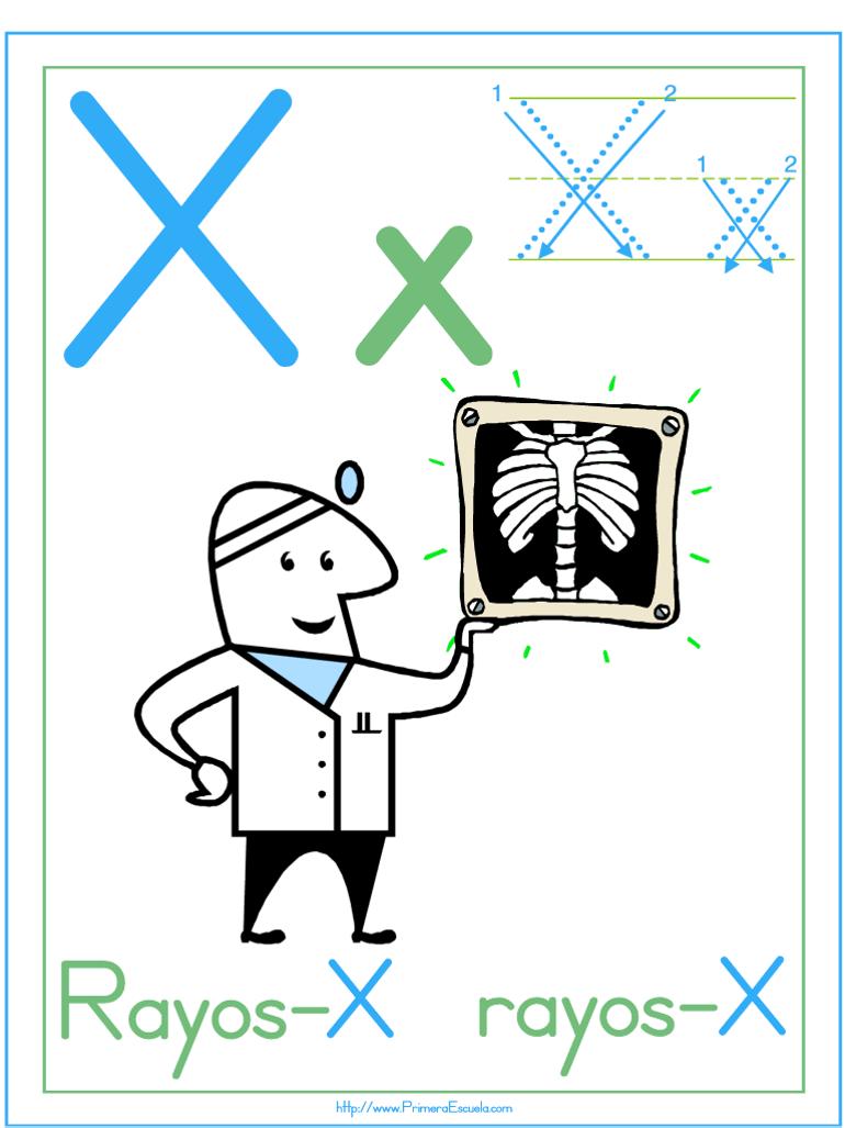 Unidad didáctica integrada: Rayos X
