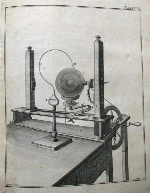 Experimento de Joseph Priestley