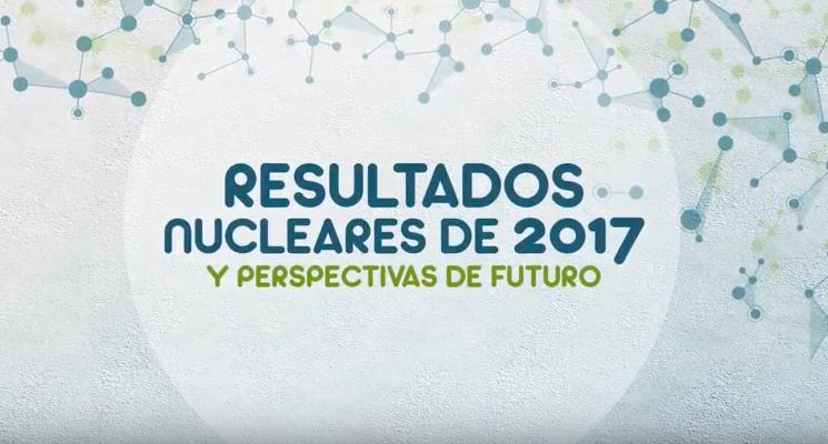 Energía Nuclear en España y en el Mundo