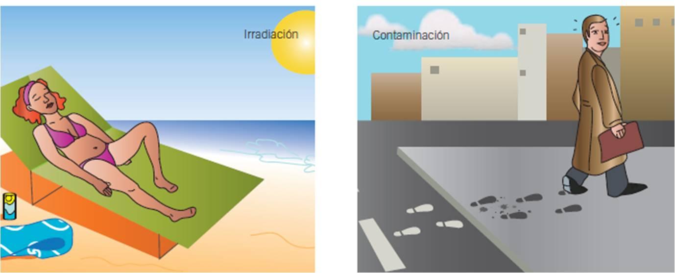 irradiación vs contaminación