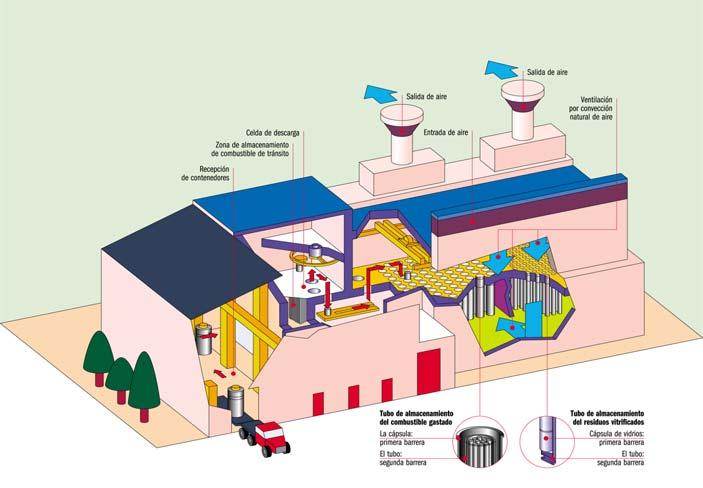 Mesa redonda: Seguridad en las instalaciones