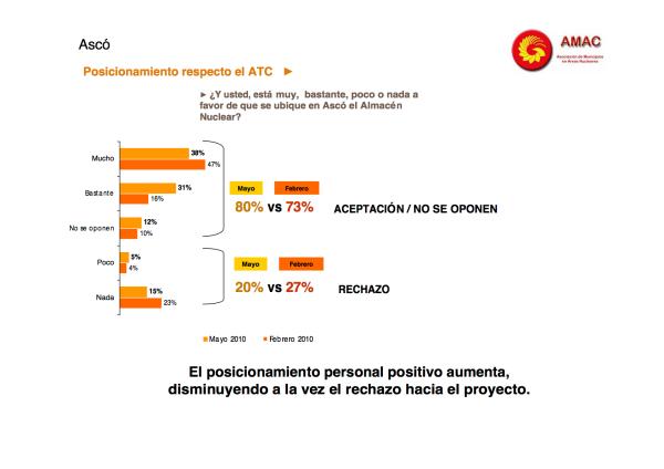 Impacto socioeconómico del ATC y gestión de las candidaturas