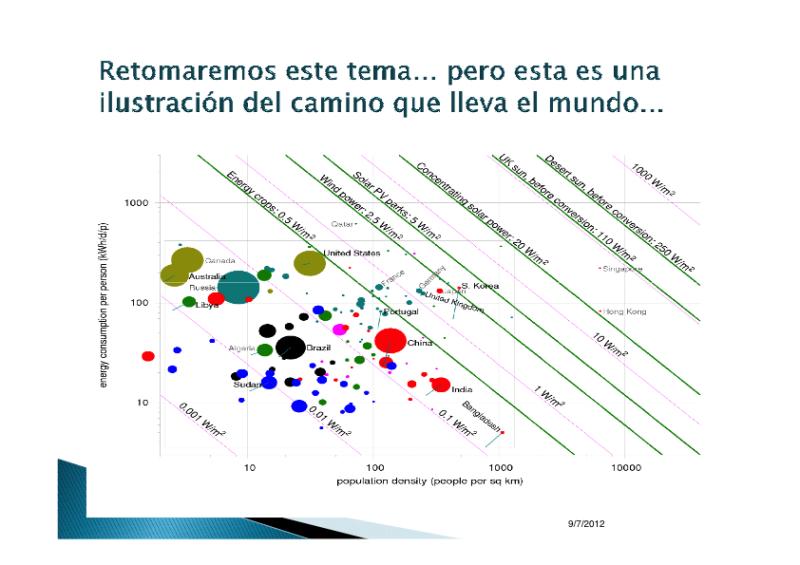 Perspectivas de la energía nuclear en un mundo globalizado