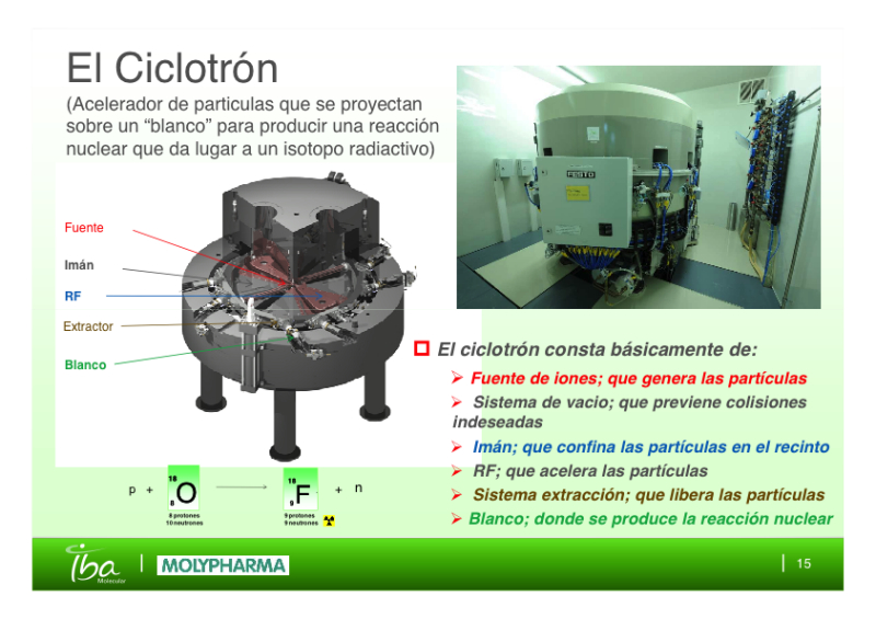 Aplicaciones en la fabricación de radiofármacos