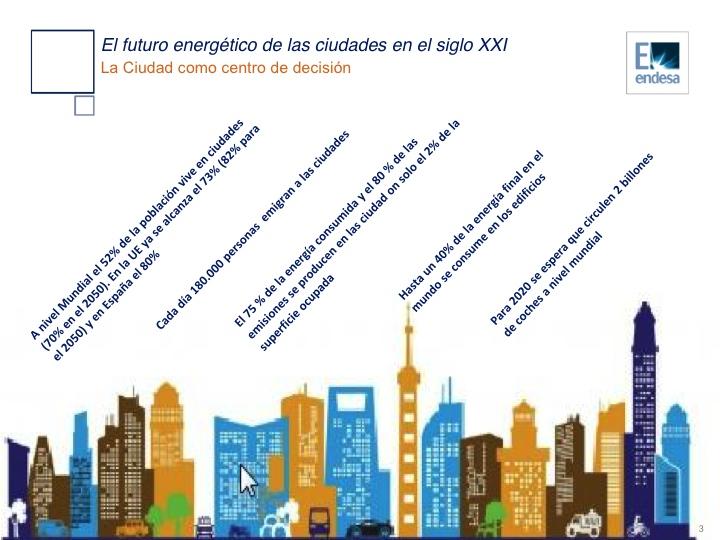 El futuro energético de las ciudades en el siglo XXI