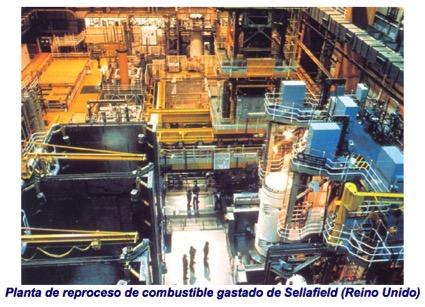 Gestión de residuos radiactivos
