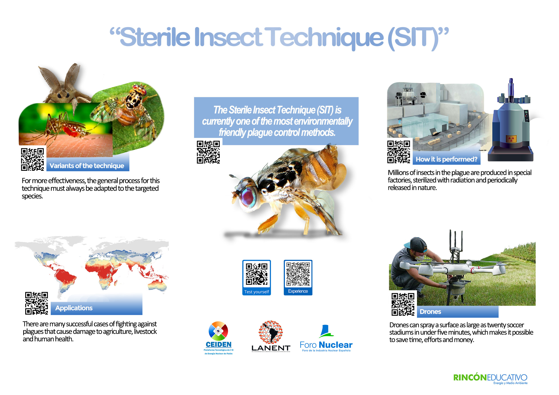 Sterile Insect Technique (SIT)